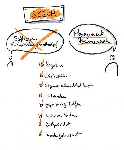 SCRUM, ein Management Framework