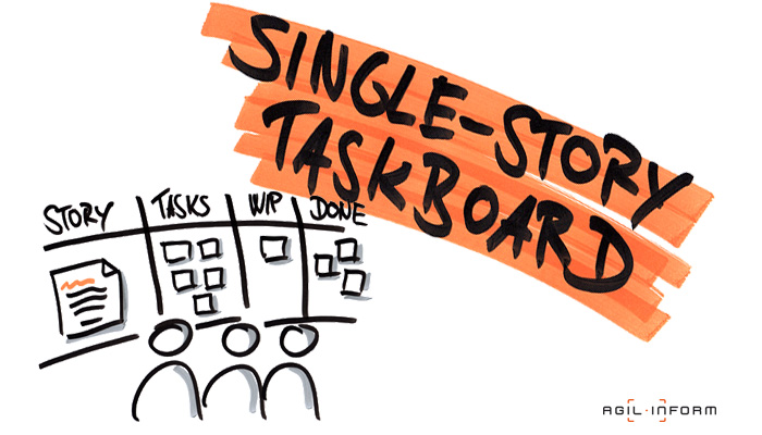 single story taskboard is a concept for keeping focus in agile development and for pushing a whole team approach