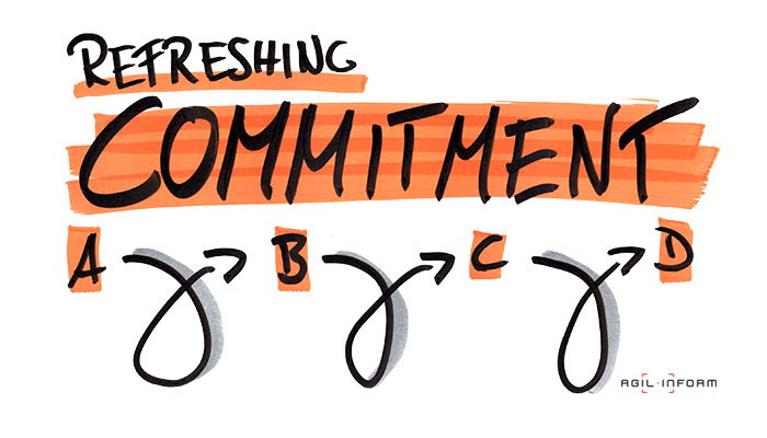 use predifined breaking points to refresh commitment regularly