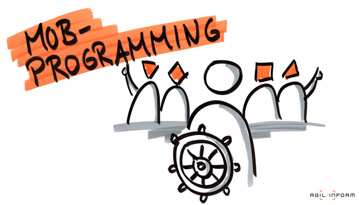 Mob-Programming - a whole team approach to get the best solutions for complex problems